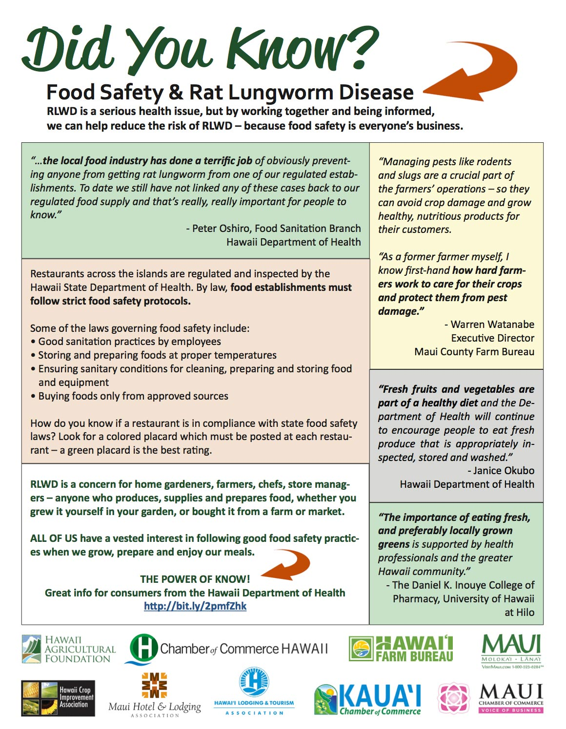 Rat Lungworm Disease Info